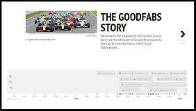 GoodFabs timeline and history