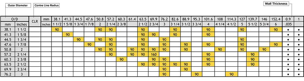 Titanium chart 1.jpg