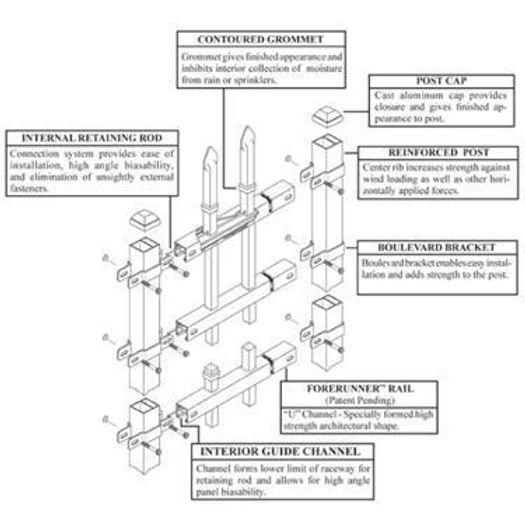 Internal Locking System Diagram.jpg