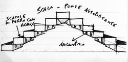 progetto scala ponte