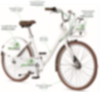 Bike Features Photo.png