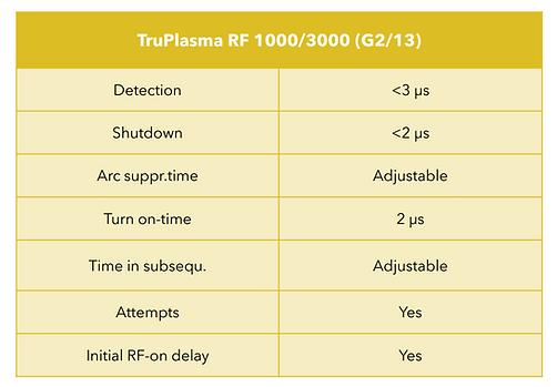 rf-generators-trumpf-spm.png