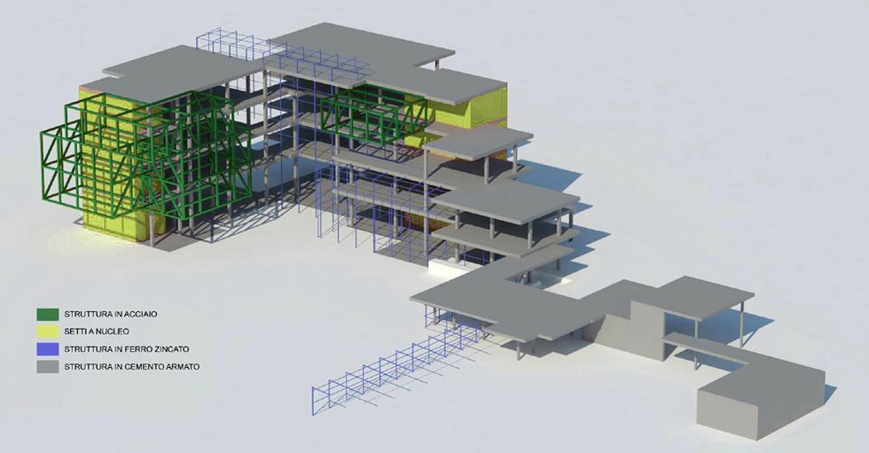 Structural scheme