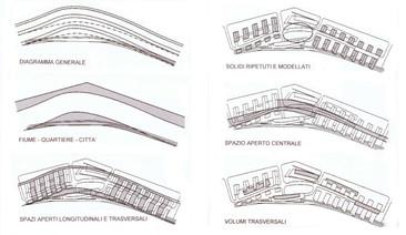 Functional schemes