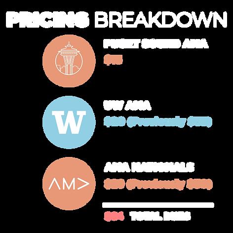 pricing break down.png