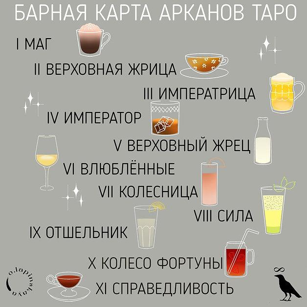 Барная карта Арканов Таро 1.jpeg