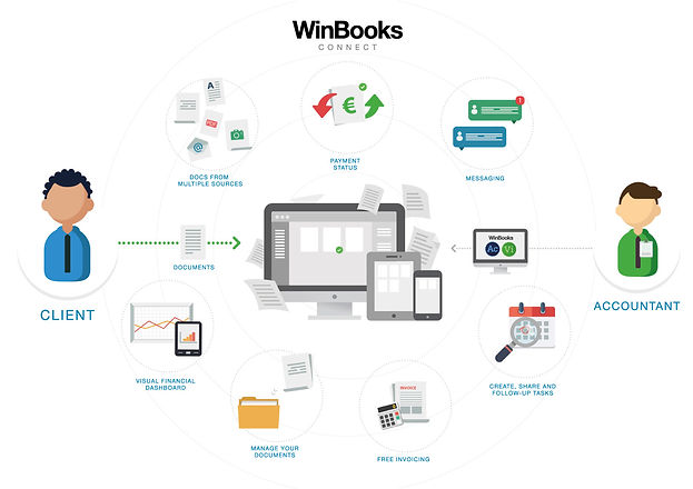 winbooks-connect-schema.jpg