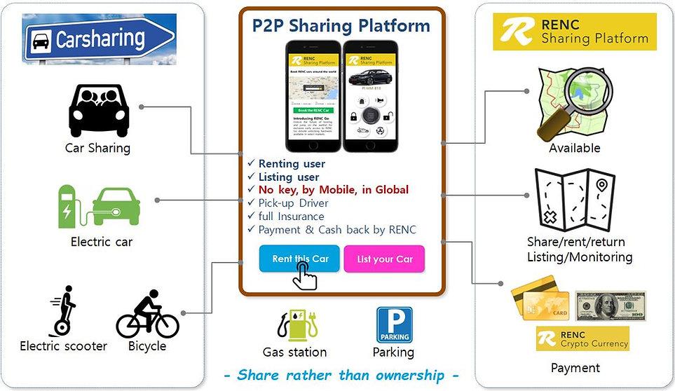 sharing_0824.JPG