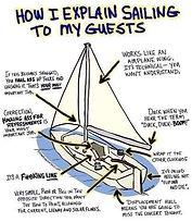 Simple Sailing Crew Info - funny.jpg
