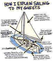 Simple Sailing Crew Info - funny.jpg