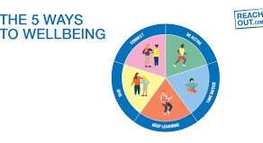 Five Ways to Wellbeing Challenge