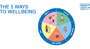 Five Ways to Wellbeing Challenge