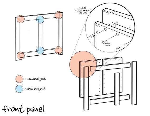BYOB build detail 2