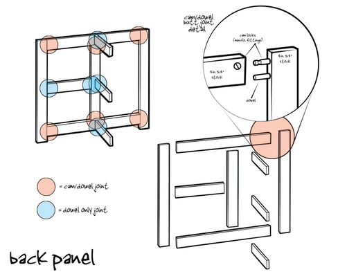 BYOB build detail