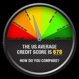 credit-meter-300x300.png
