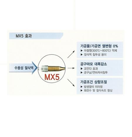 MX5효과_01.png