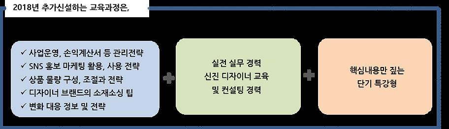 그림3.png