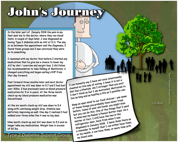 John_s Journey small.png