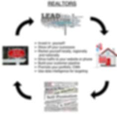 Marketing Tactics_Realtor.jpg