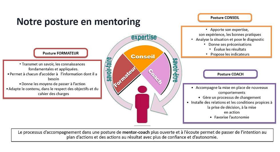 Mentoring 3.JPG