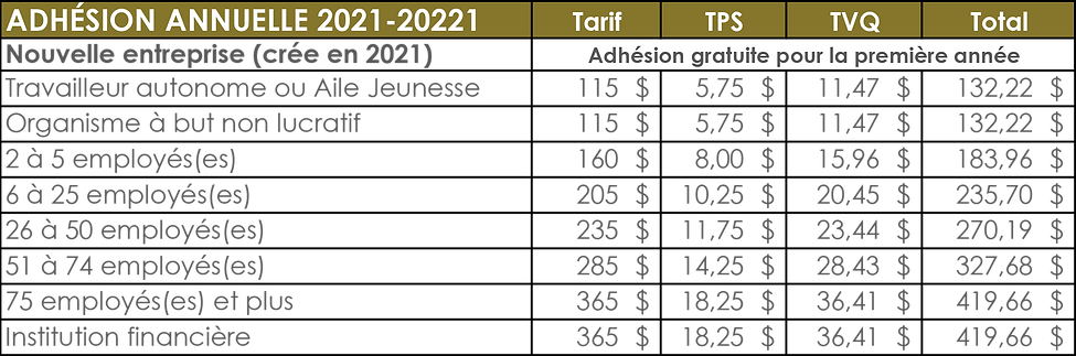 Tarifs d'adhésion 2021 - Good.png