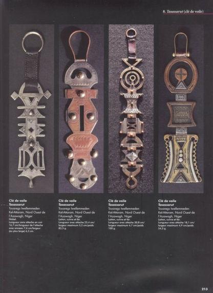 clés de voile