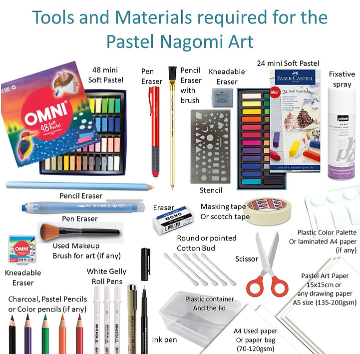 Tools and materials required.jpg