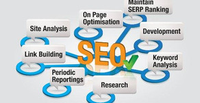 SEO BACKLINKS TODAY