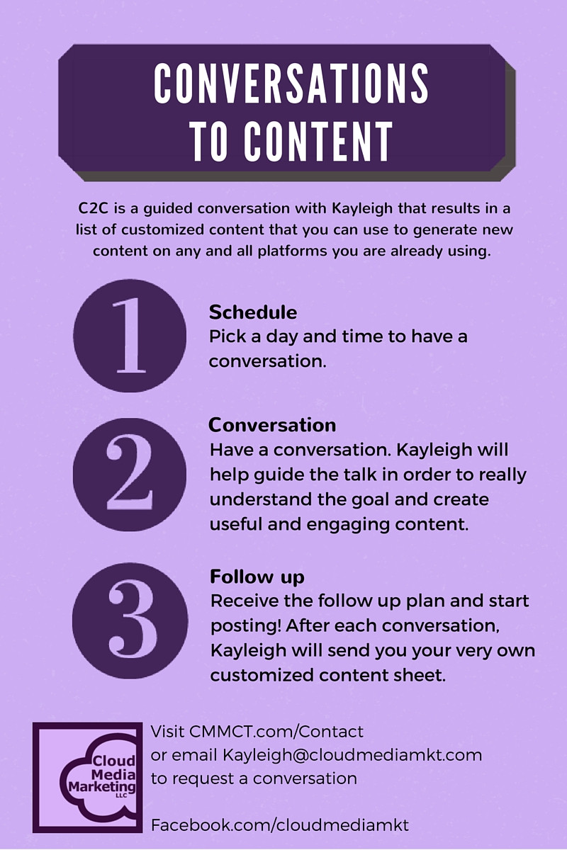 Conversations To Content