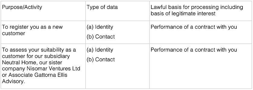 Table Para 4.jpg