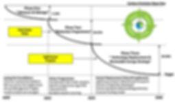 Sust Strat Graph.jpg