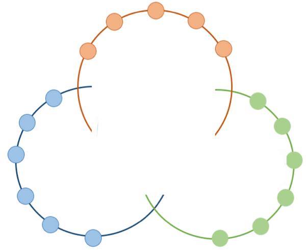 Sust 2.0 Framework medres.png