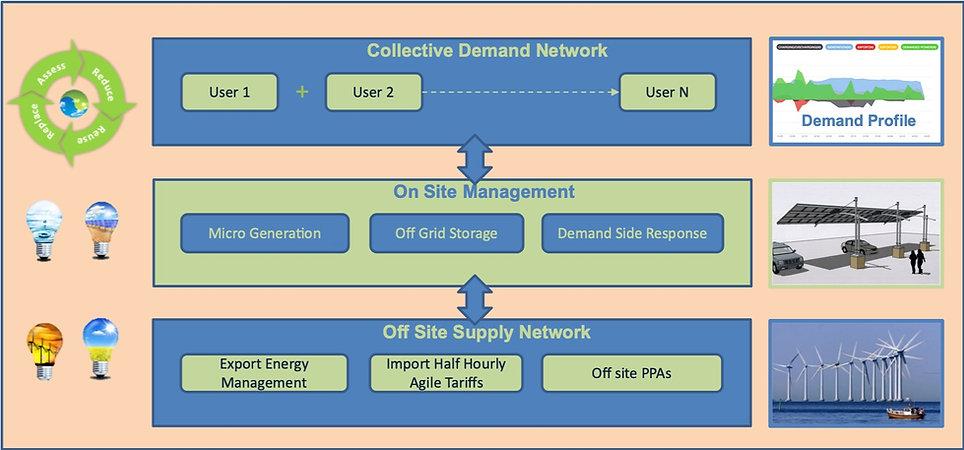 Energy Micro Grids.jpg