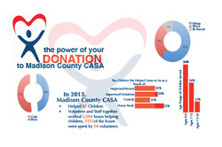 CASA Post Card.jpg