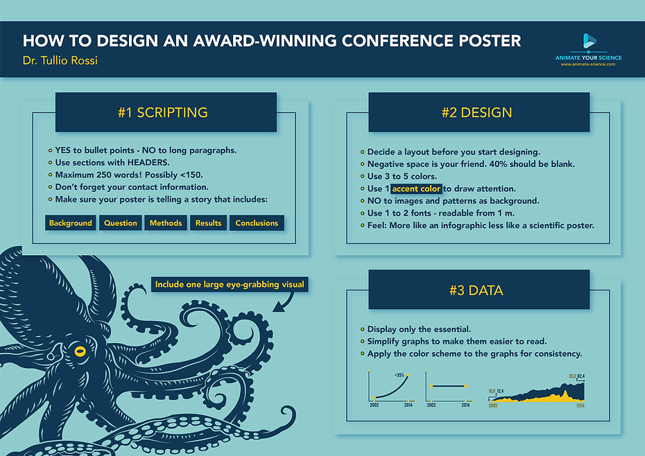 How to design an award-winning conference poster by Dr. Tullio Rossi
