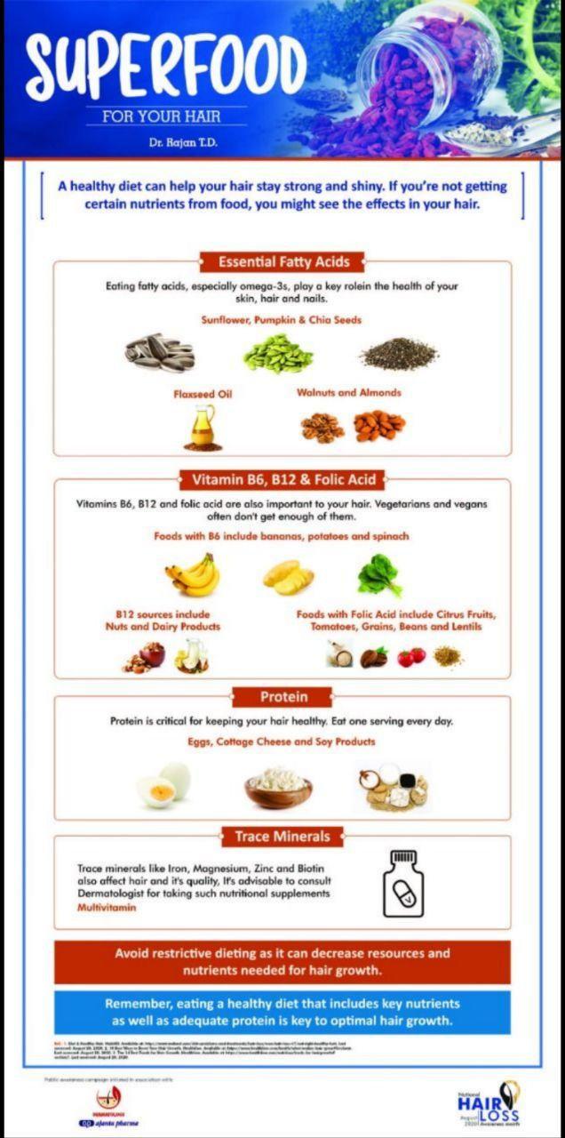 Skin Nutrients poster RTD Pharma.jpg