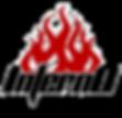 Infeno MMA Naples