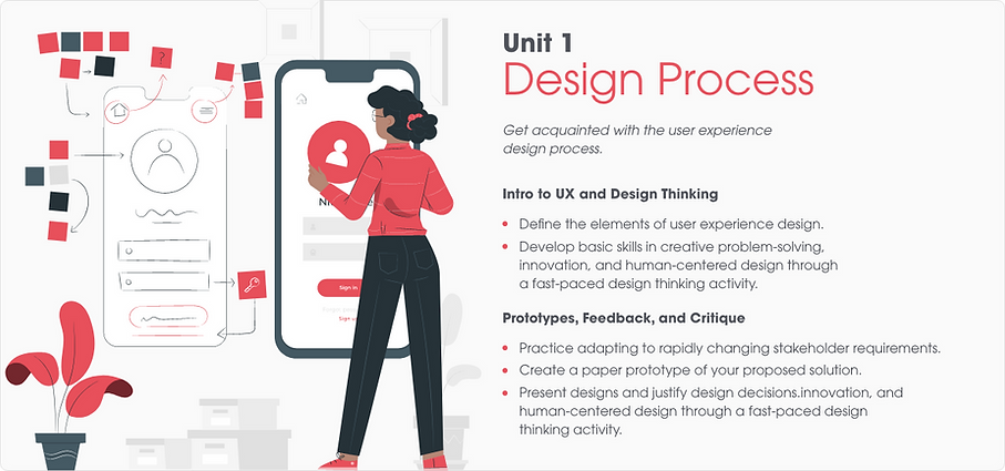 Unit 1 - Designer Process.png