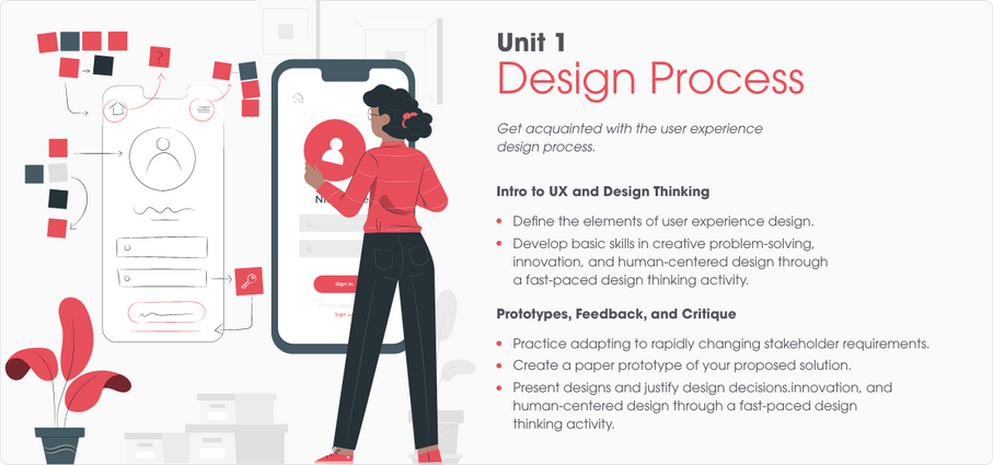 Unit 1 - Designer Process.png
