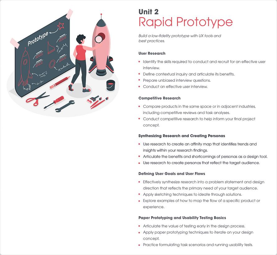 Unit 2 - Rapid Prototype.png
