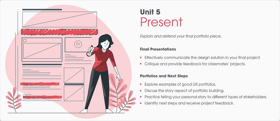 Unit 5 - Present.png