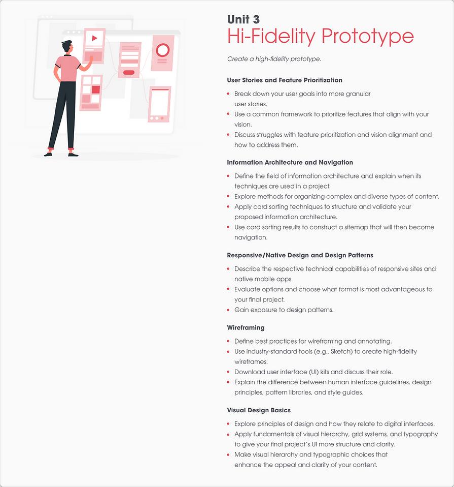 Unit 3 - Hi-Fidelity Prototype.png