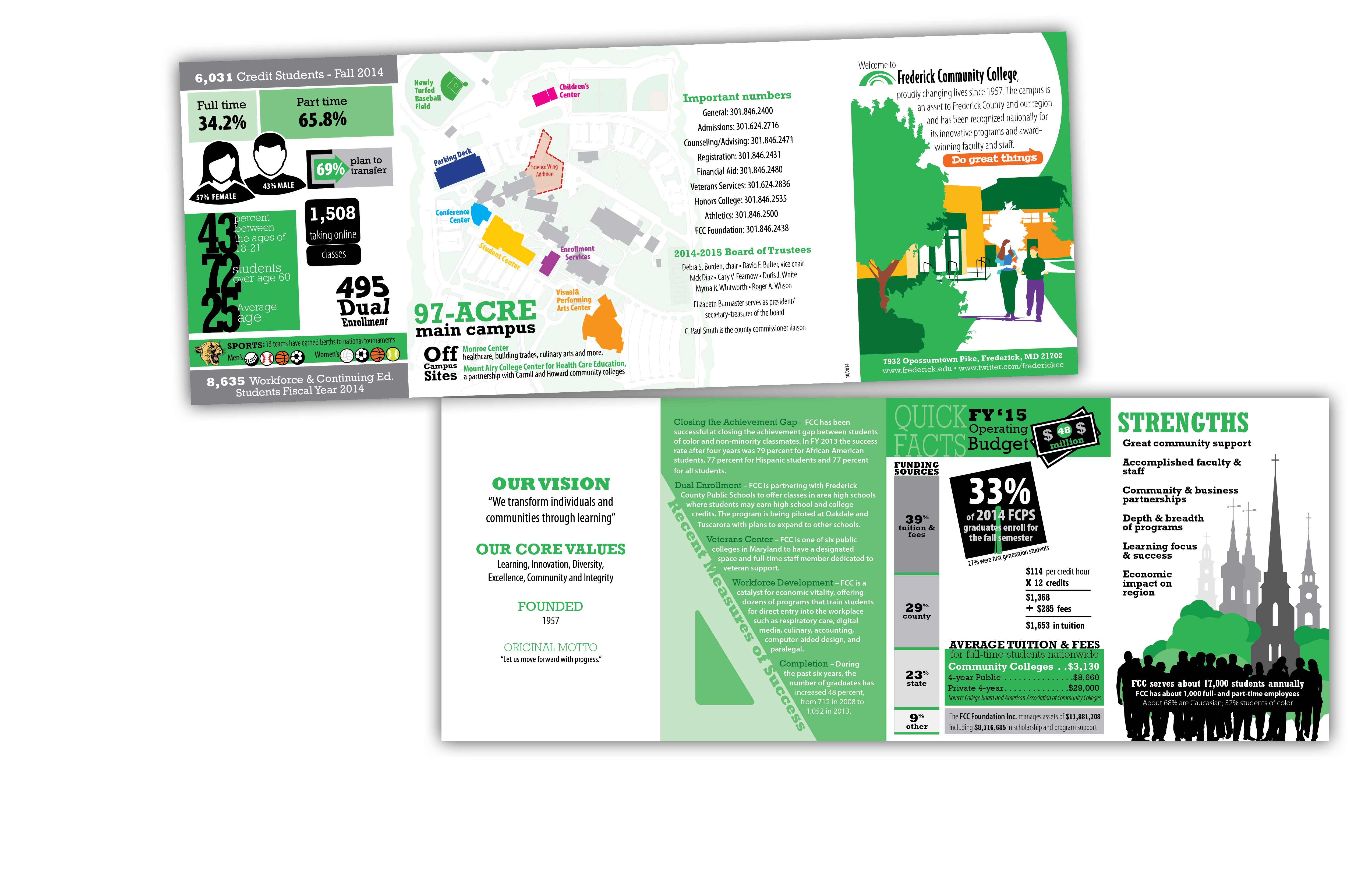 Info Graphic Fact Card