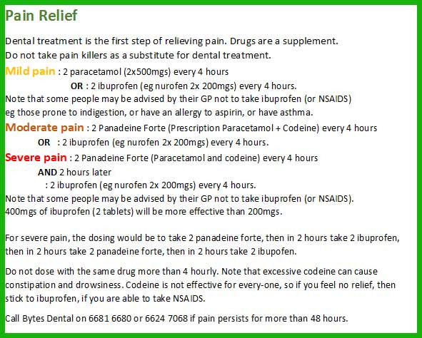 Pain relief drugs for dental pain
