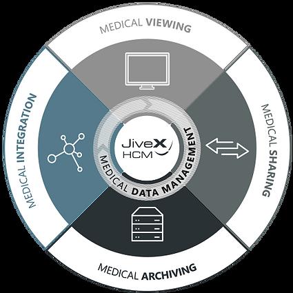 csm_JiveX_Healthcare_Content_Management_