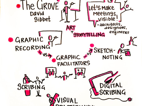A Primer on Graphic Recording