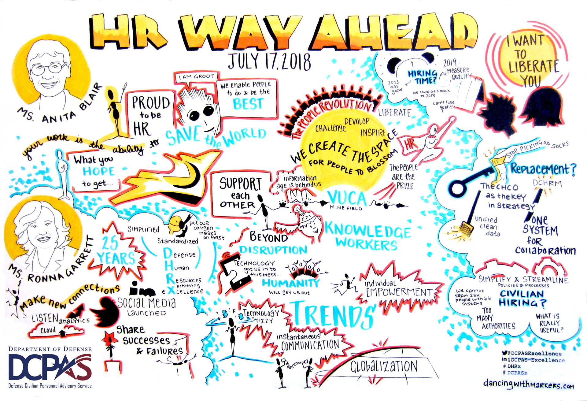 DCPAS HR Way Forward
