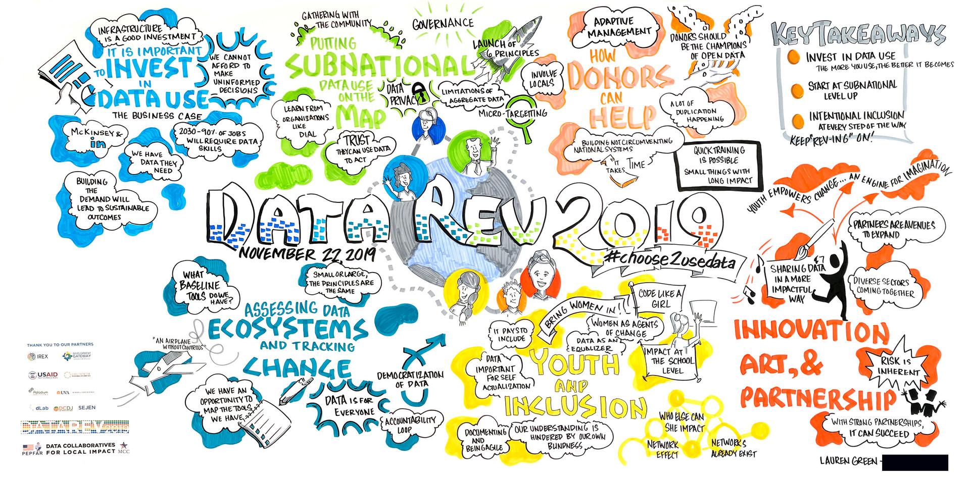 Data Revolution 2019