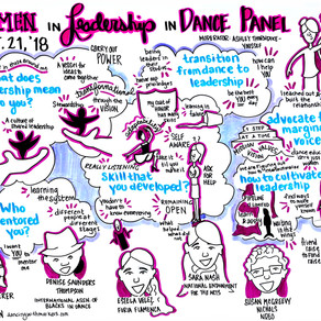 DC Dance Summit Graphic Recordings