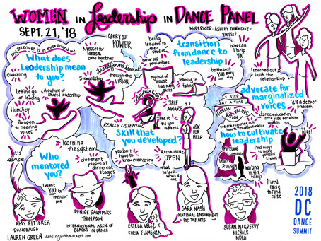DC Dance Summit Graphic Recordings